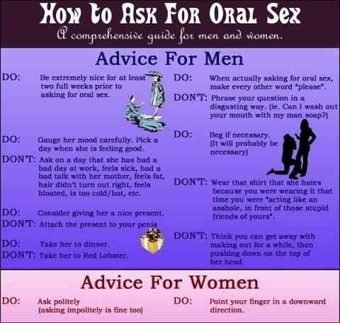 Oral tips for women